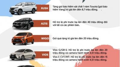 Toyota Hùng Vương Ưu Đãi Khánh Hàng Trong Tháng 10